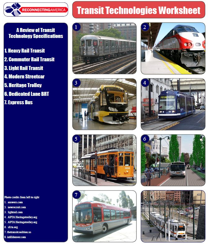 Transit Technologies Worksheet